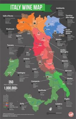 Regiones de Vinícolas de Italia